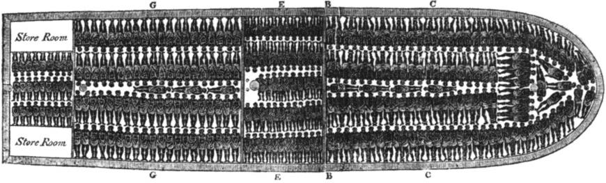 Indeling van een slavenschip